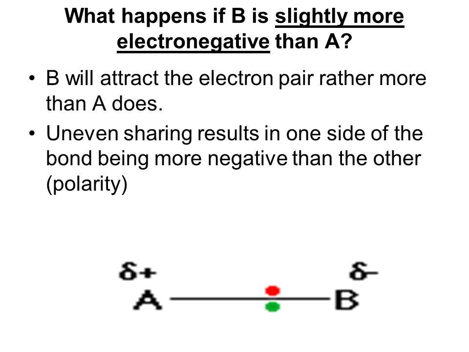 What happens if B is slightly more electronegative than A