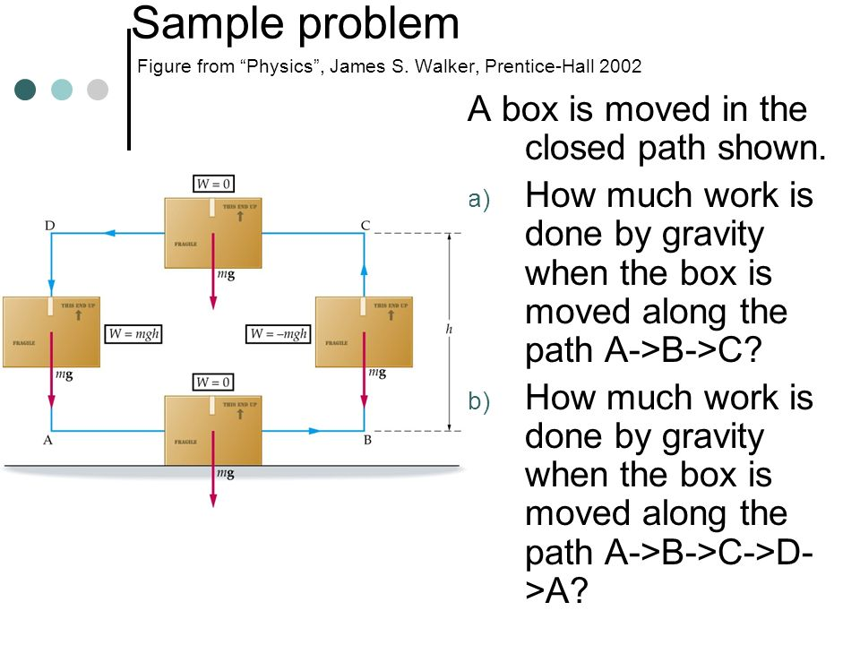 Sample problem Figure from Physics , James S