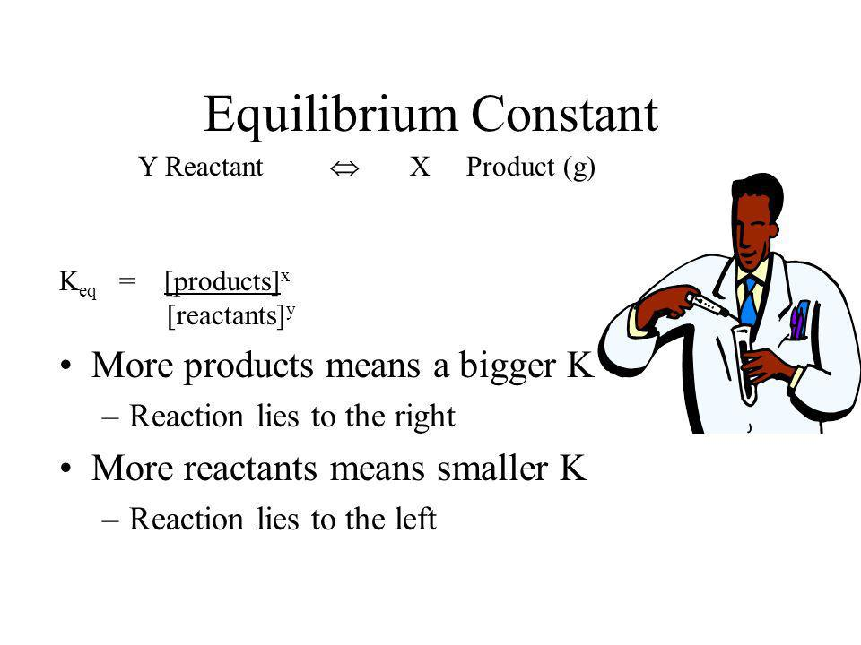Equilibrium Constant More products means a bigger K