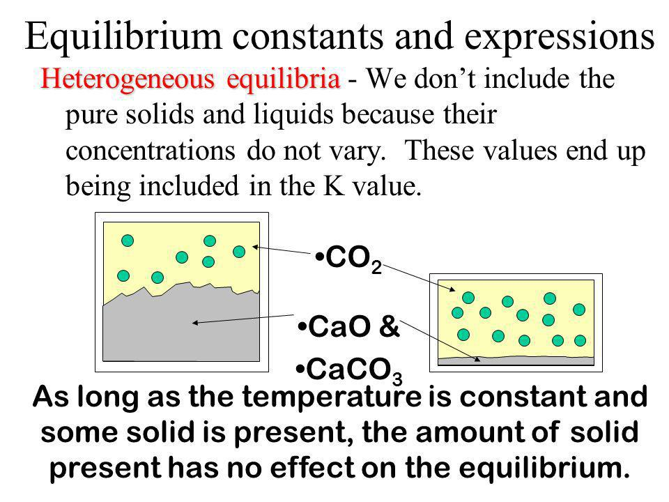 Equilibrium constants and expressions