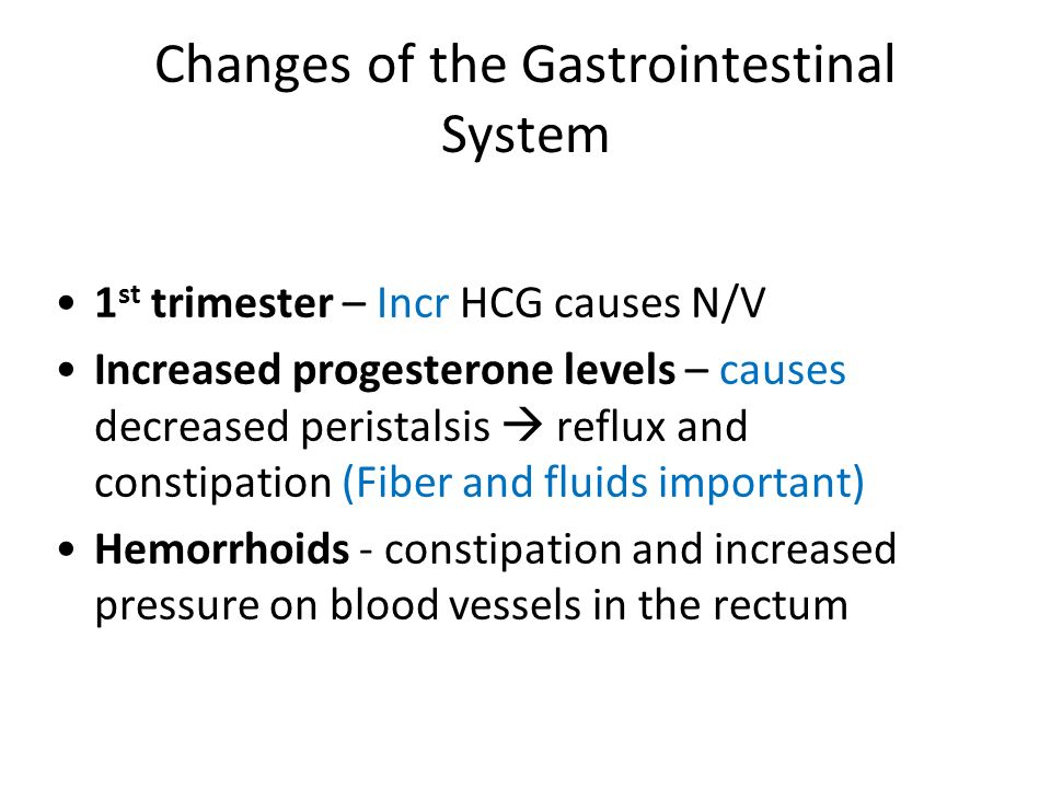 Changes of the Gastrointestinal System