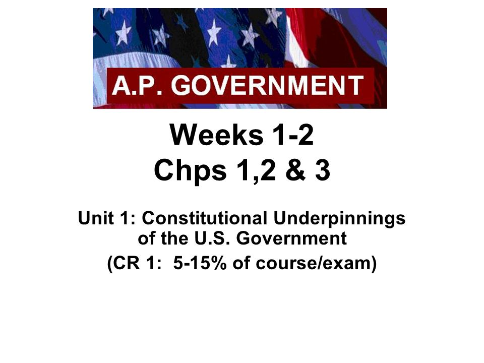 Unit 1: Constitutional Underpinnings of the U.S. Government
