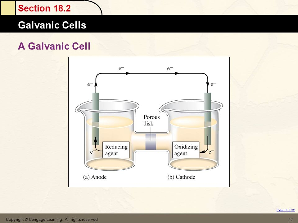 A Galvanic Cell Copyright © Cengage Learning. All rights reserved
