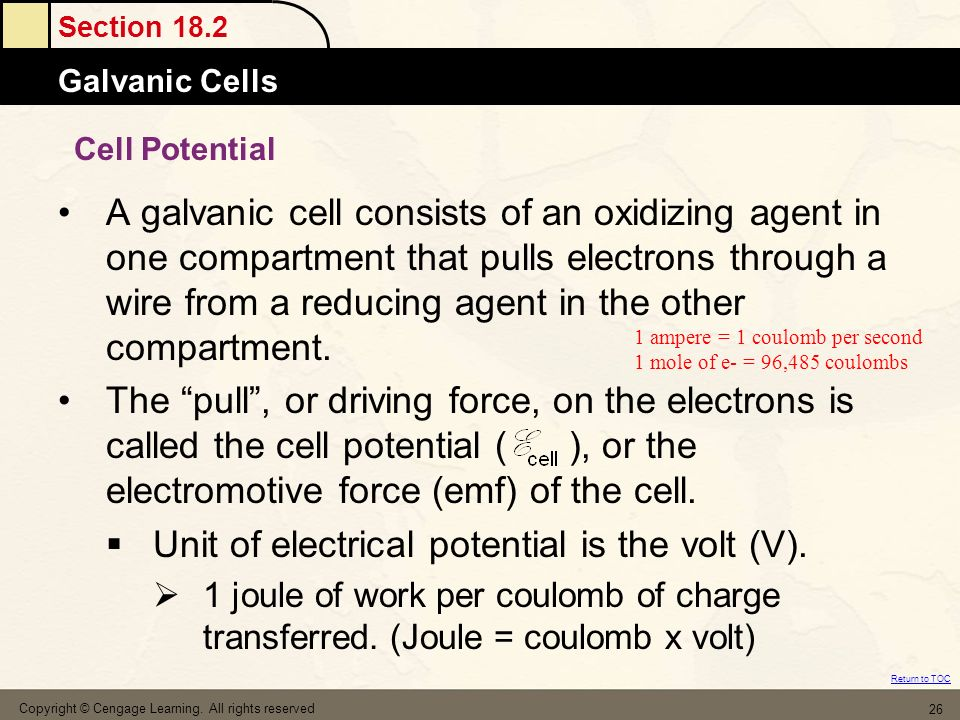 Unit of electrical potential is the volt (V).
