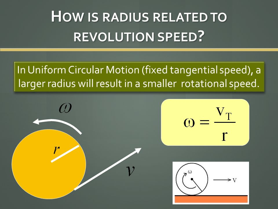 How is radius related to revolution speed