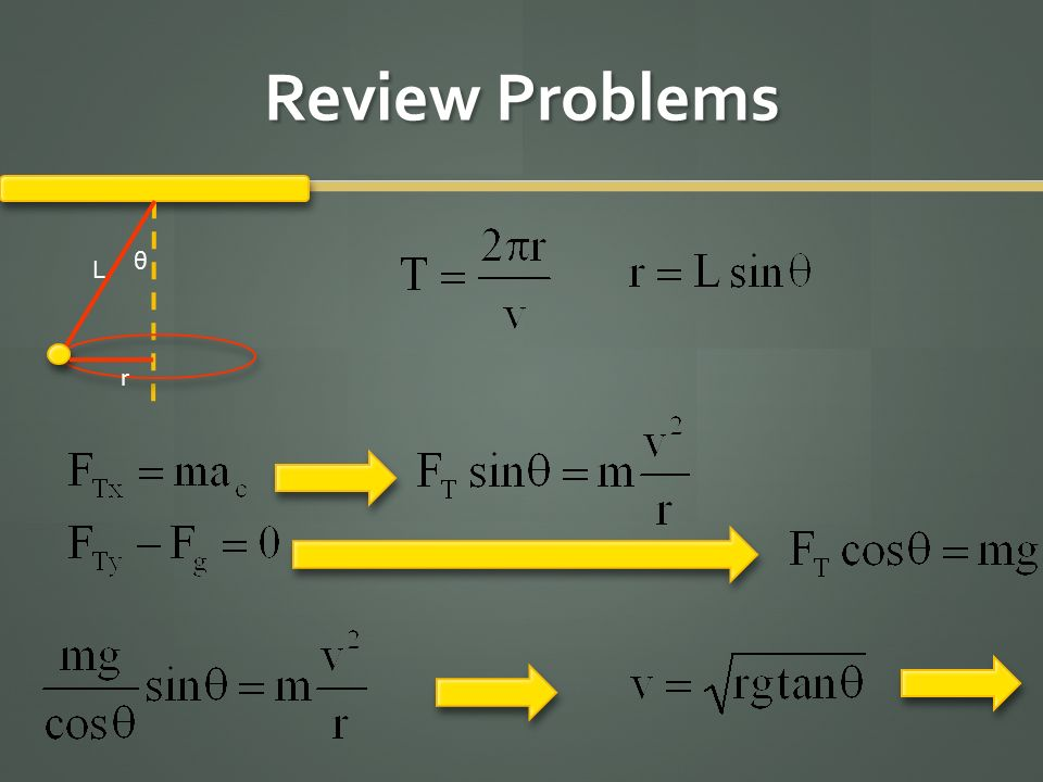 Review Problems L θ r