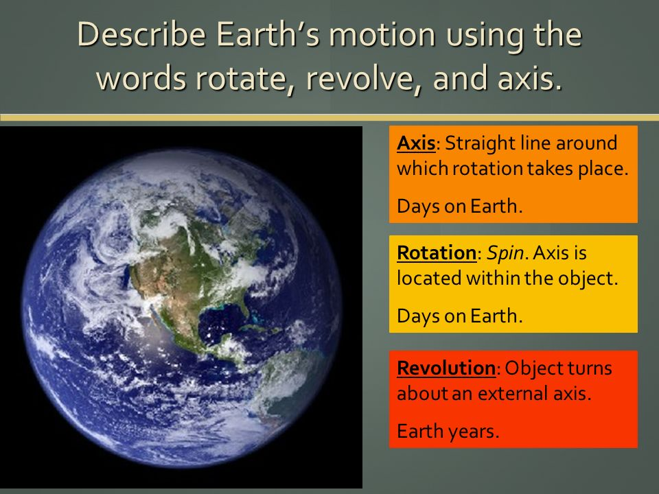 Describe Earth's motion using the words rotate, revolve, and axis.