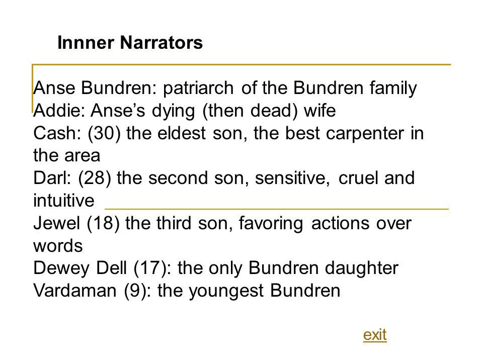 Anse Bundren: patriarch of the Bundren family
