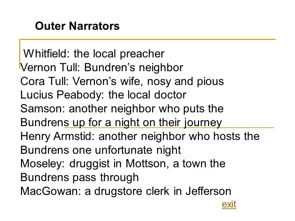 Whitfield: the local preacher Vernon Tull: Bundren's neighbor