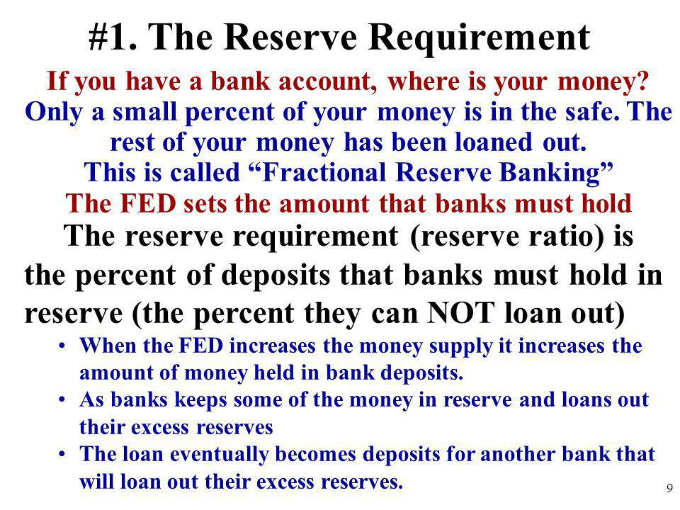 #1. The Reserve Requirement