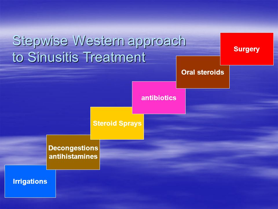 Stepwise Western approach to Sinusitis Treatment