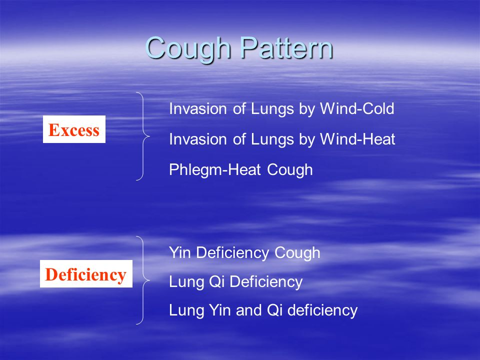 Cough Pattern Excess Deficiency Invasion of Lungs by Wind‑Cold