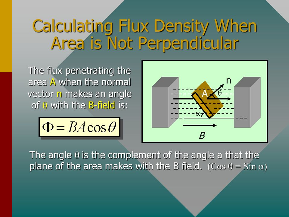 Calculating Flux Density When Area is Not Perpendicular