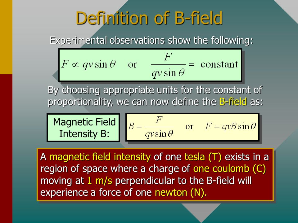 Definition of B-field Experimental observations show the following: