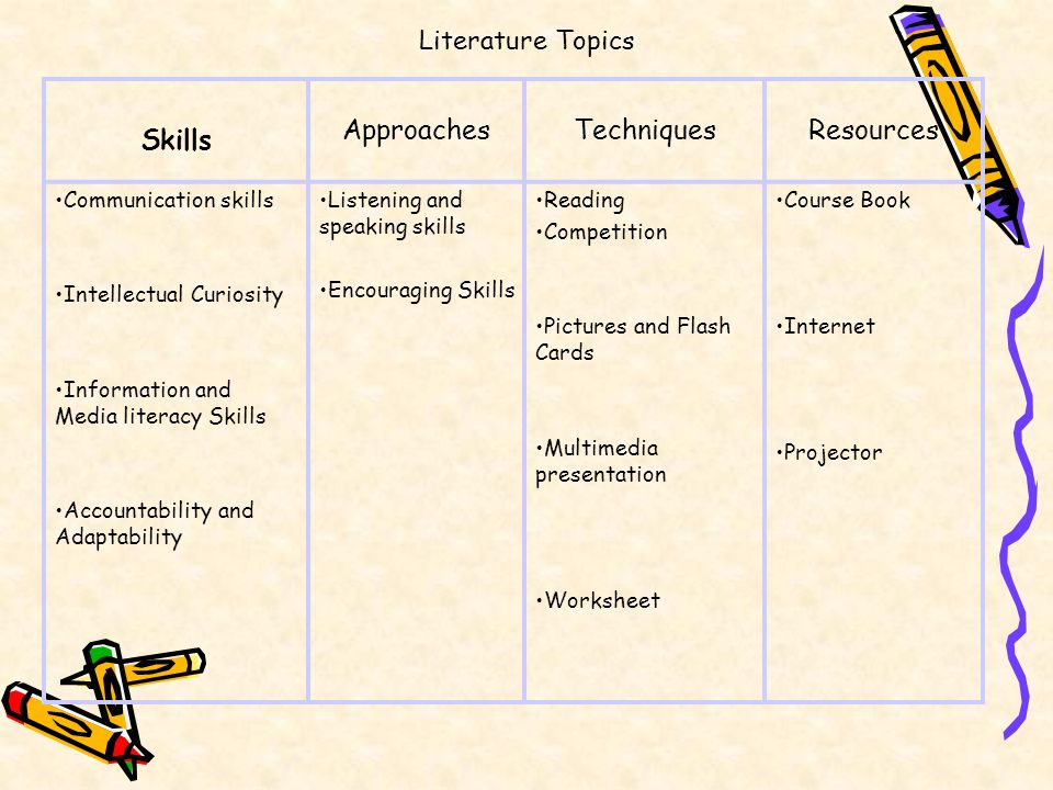Skills Approaches Techniques Resources Literature Topics