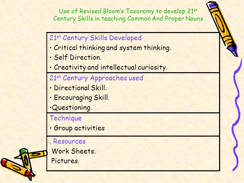 21st Century Skills Developed Critical thinking and system thinking.