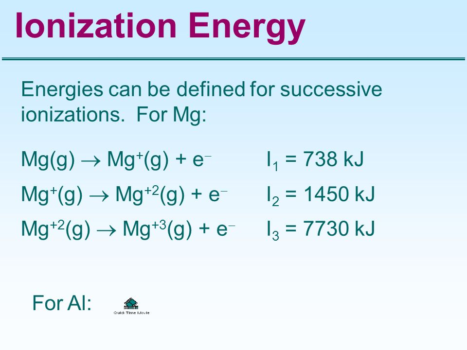 Ionization Energy Energies can be defined for successive ionizations. For Mg: Mg(g)  Mg+(g) + e I1 = 738 kJ.