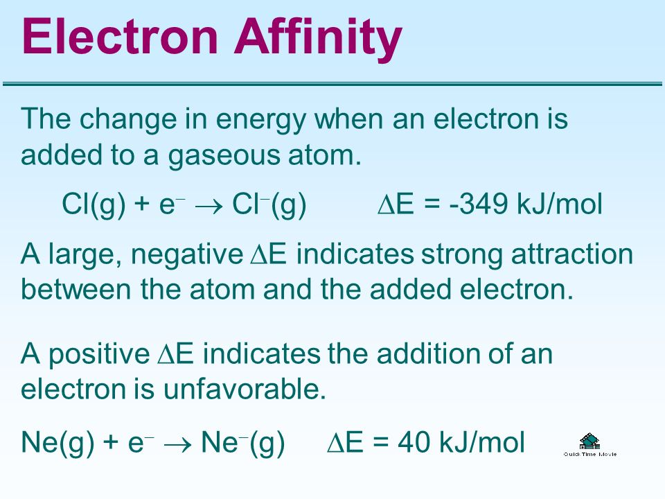 Electron Affinity The change in energy when an electron is added to a gaseous atom. Cl(g) + e  Cl(g) E = -349 kJ/mol.