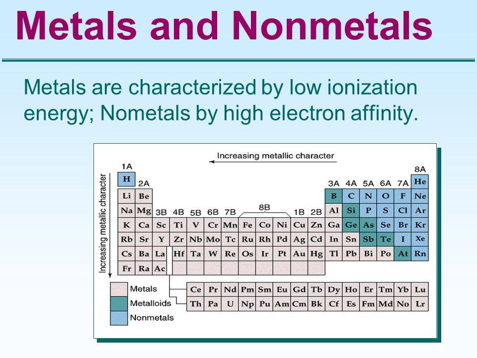 Metals and Nonmetals Metals are characterized by low ionization energy; Nometals by high electron affinity.
