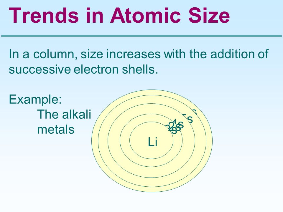 Trends in Atomic Size In a column, size increases with the addition of successive electron shells.