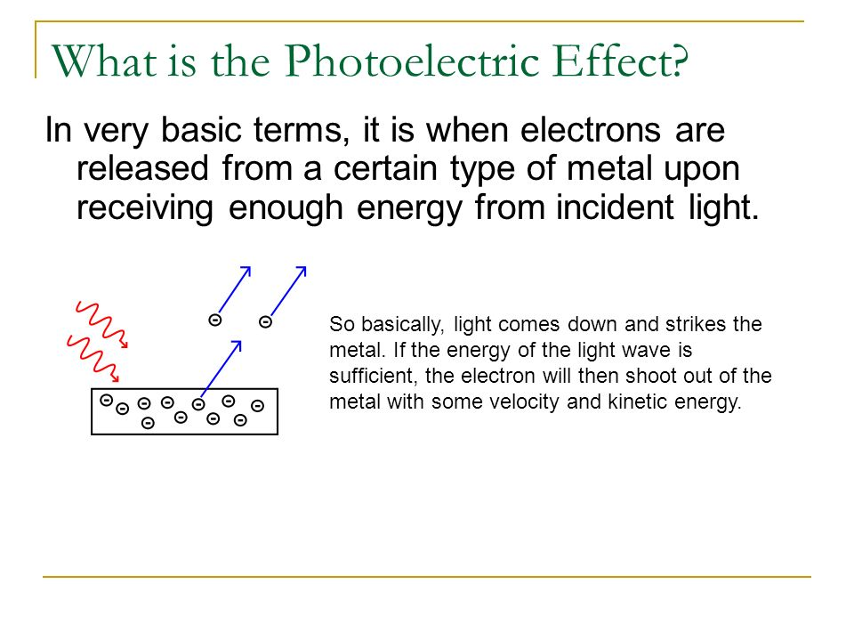 What is the Photoelectric Effect