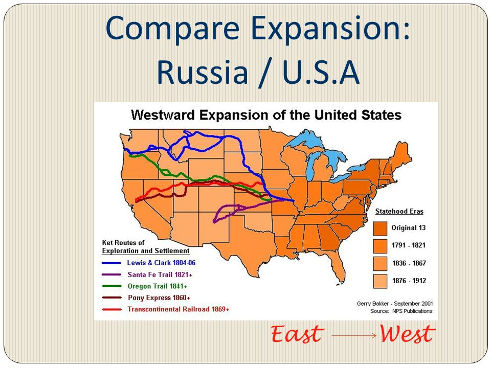 Compare Expansion: Russia / U.S.A