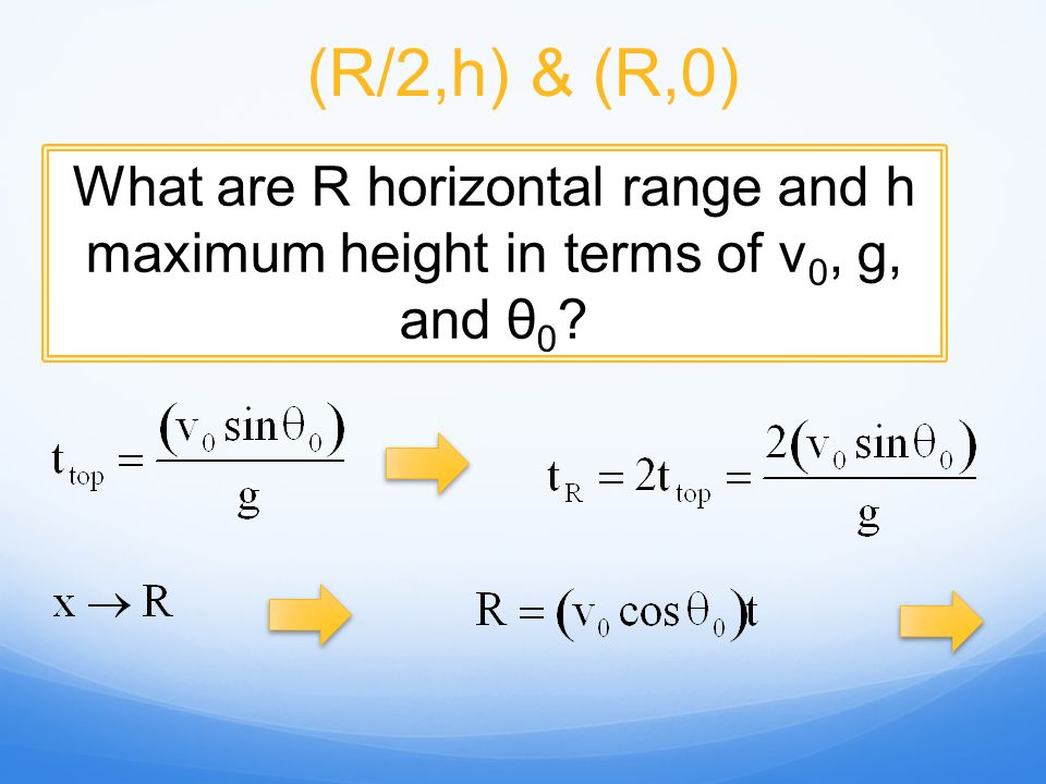 (R/2,h) & (R,0) What are R horizontal range and h maximum height in terms of v0, g, and θ0