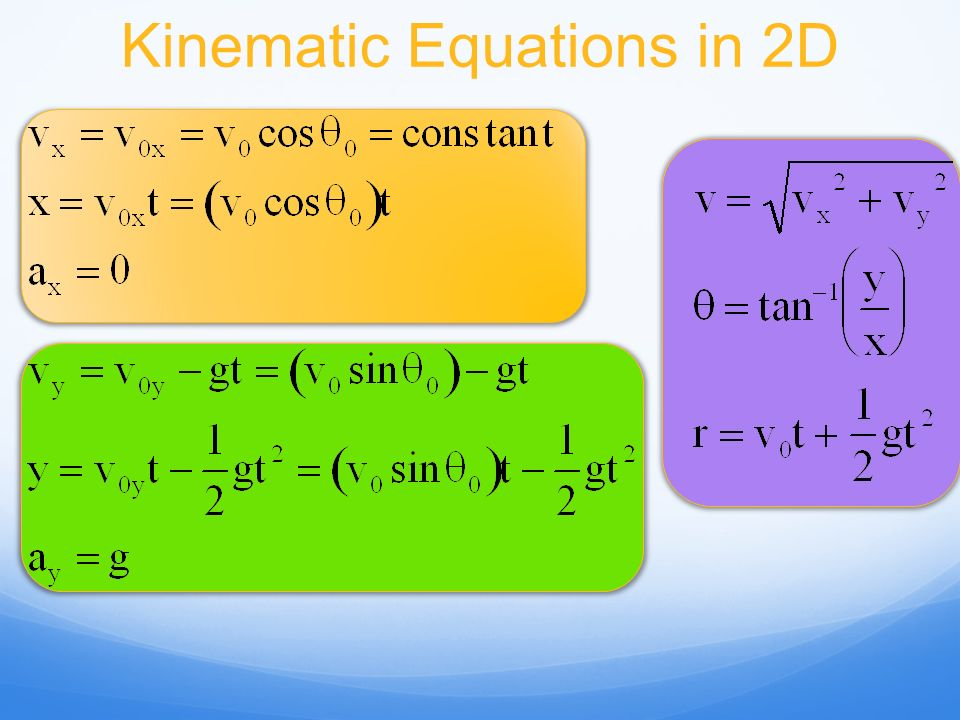Kinematic Equations in 2D