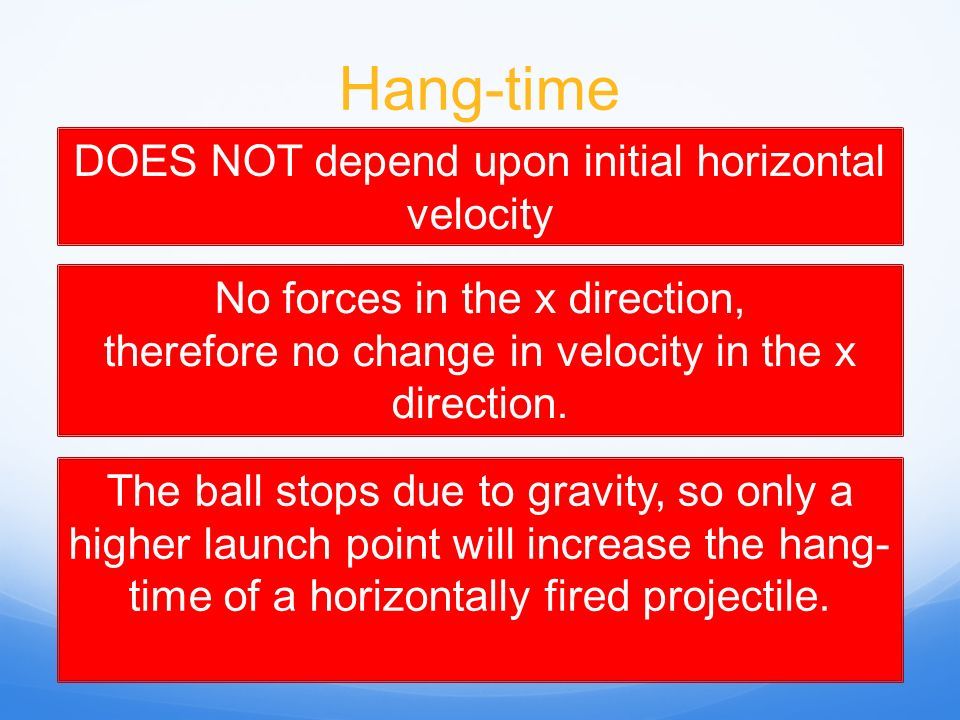 Hang-time DOES NOT depend upon initial horizontal velocity
