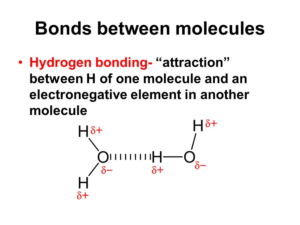 Bonds between molecules