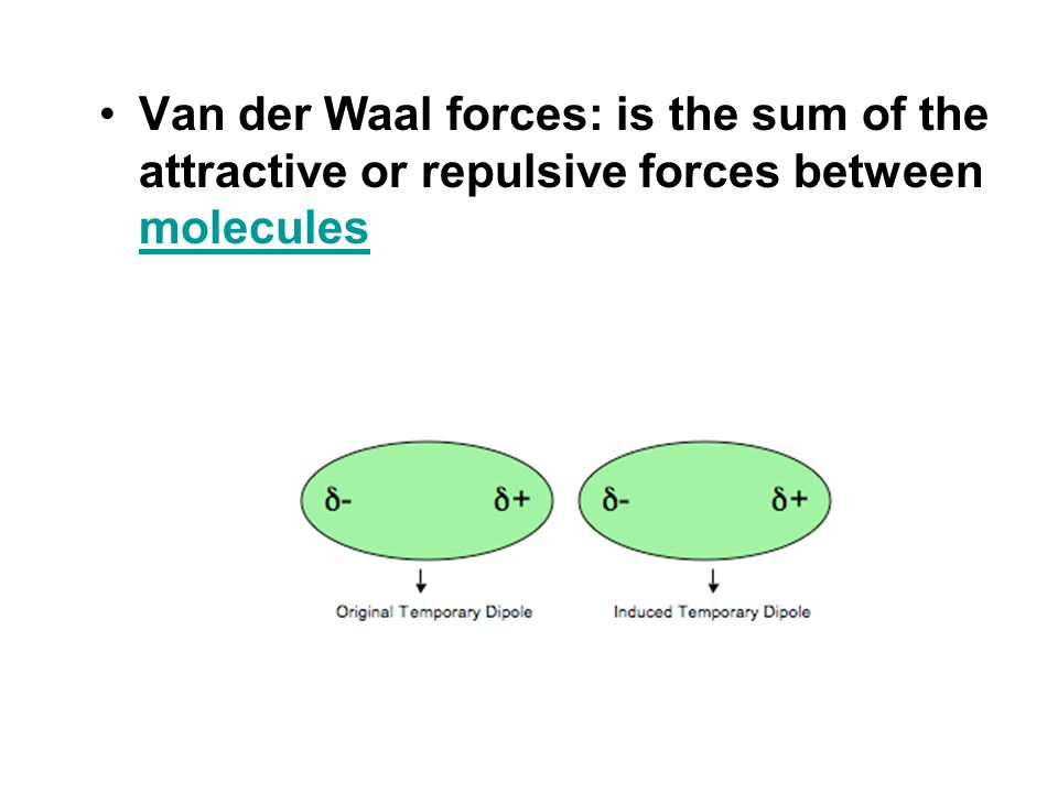 Van der Waal forces: is the sum of the attractive or repulsive forces between molecules