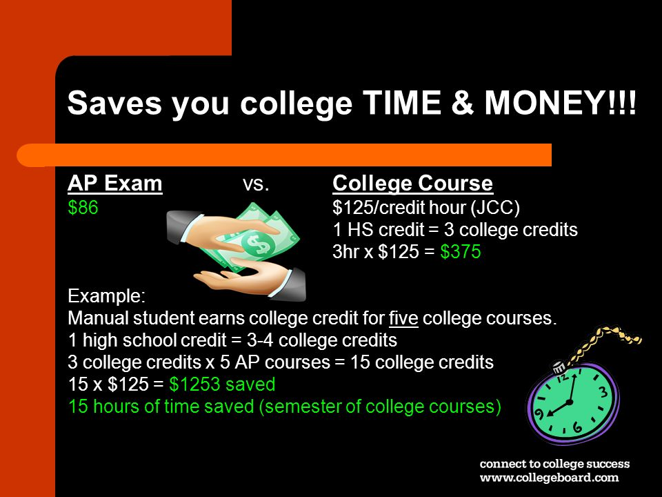 Saves you college TIME & MONEY!!!
