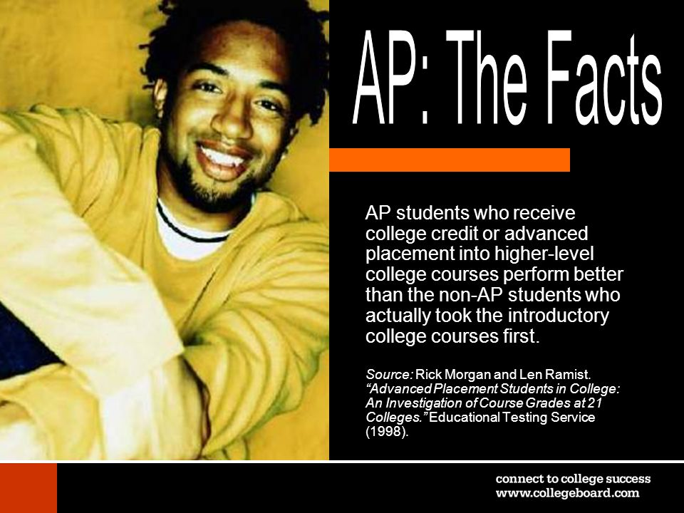 AP: The Facts