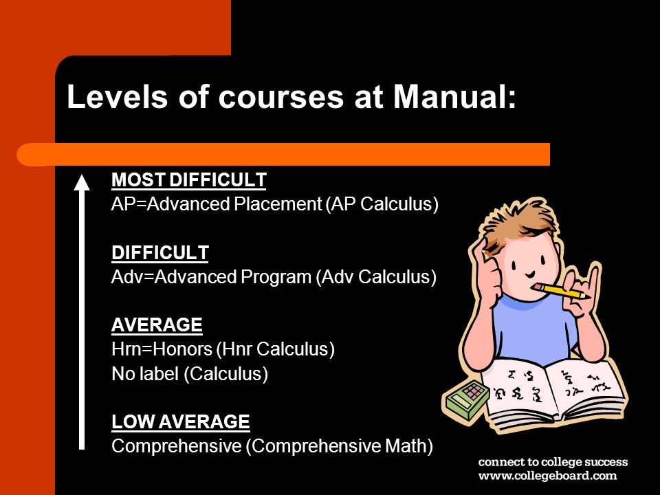 Levels of courses at Manual: