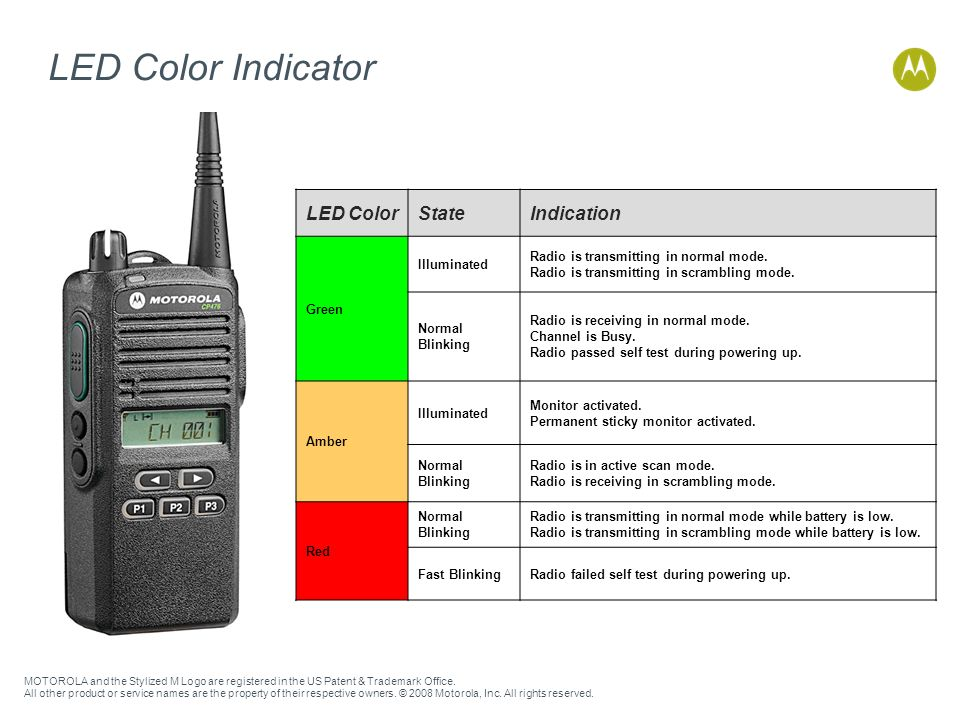 LED Color Indicator Module 1.3 LED Color State Indication Green