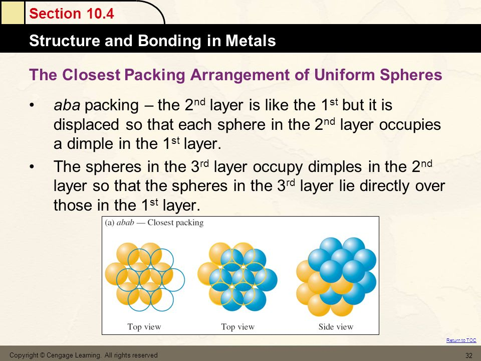 The Closest Packing Arrangement of Uniform Spheres