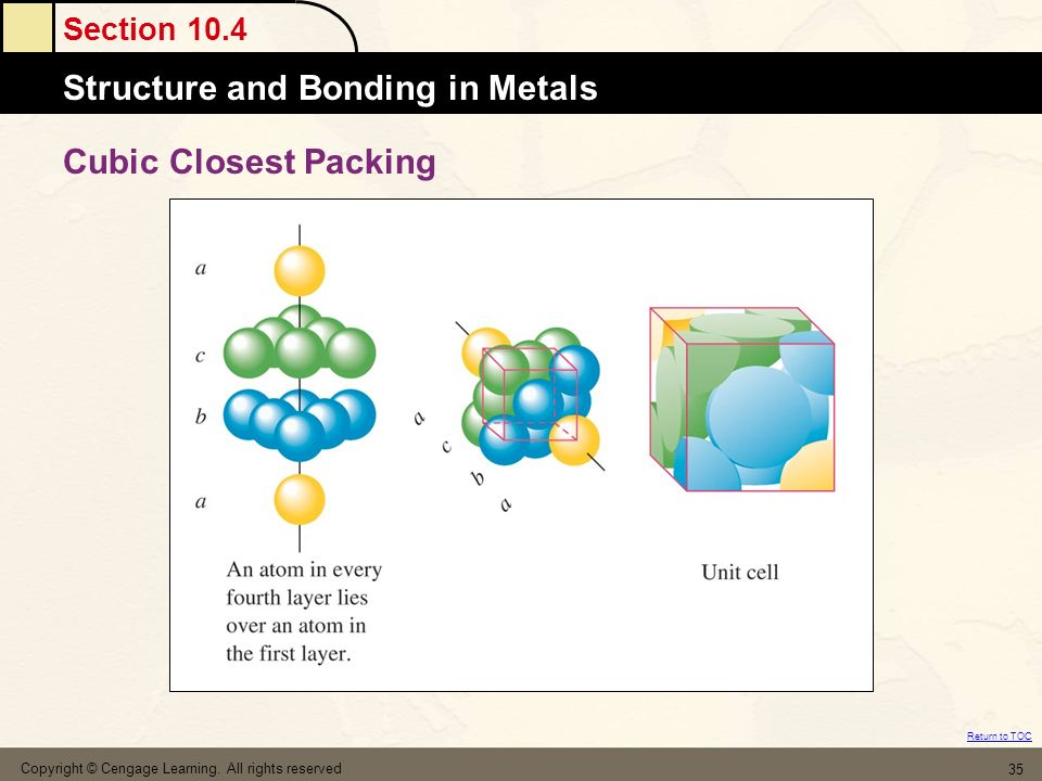 Cubic Closest Packing Copyright © Cengage Learning. All rights reserved