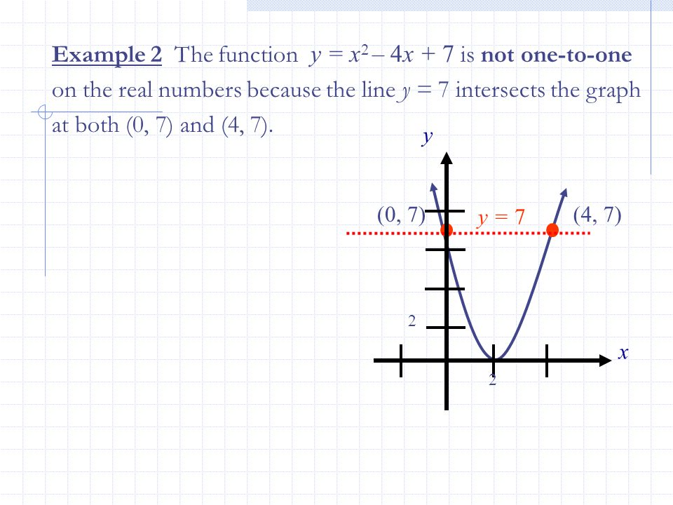 Example 2 The function y = x2 – 4x + 7 is not one-to-one on the real numbers because the line y = 7 intersects the graph at both (0, 7) and (4, 7).