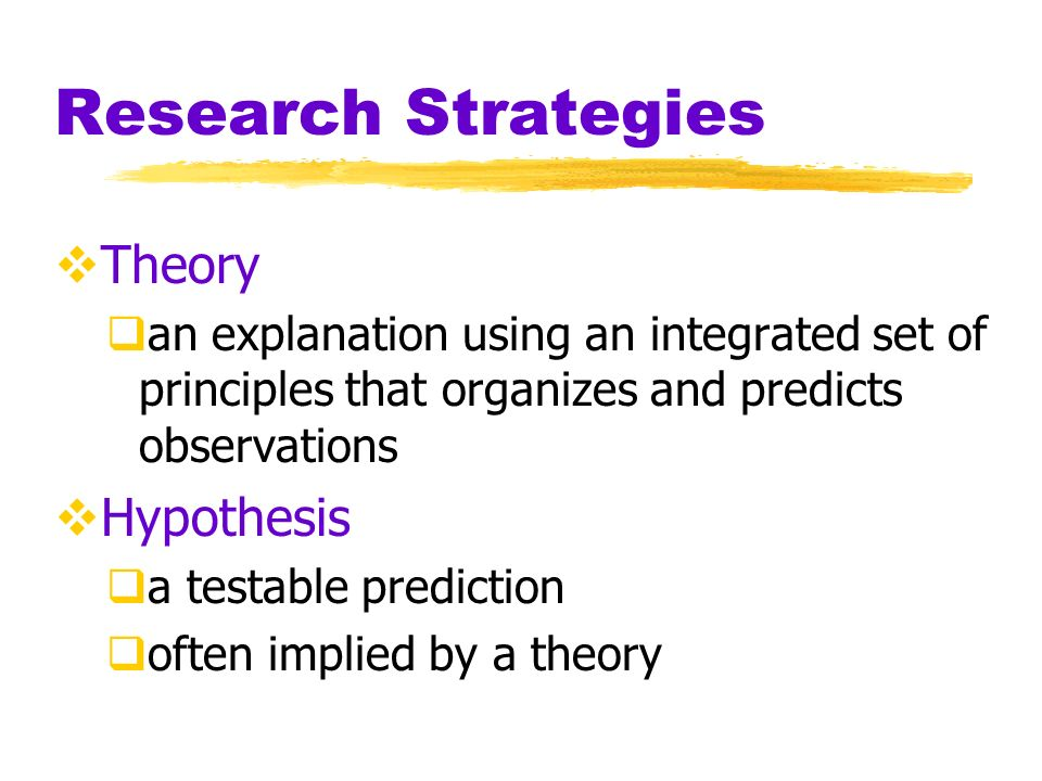Research Strategies Theory Hypothesis