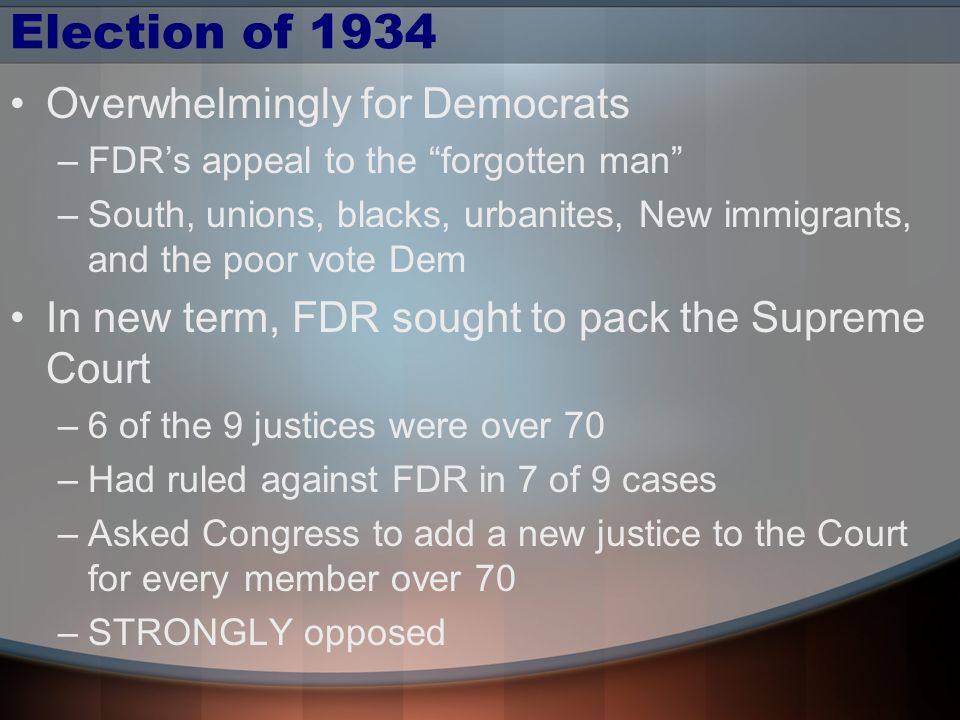 Election of 1934 Overwhelmingly for Democrats