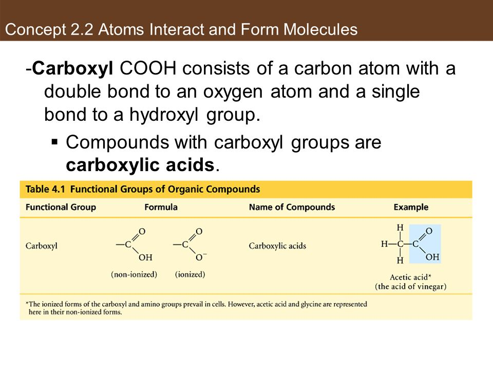 Compounds with carboxyl groups are carboxylic acids.