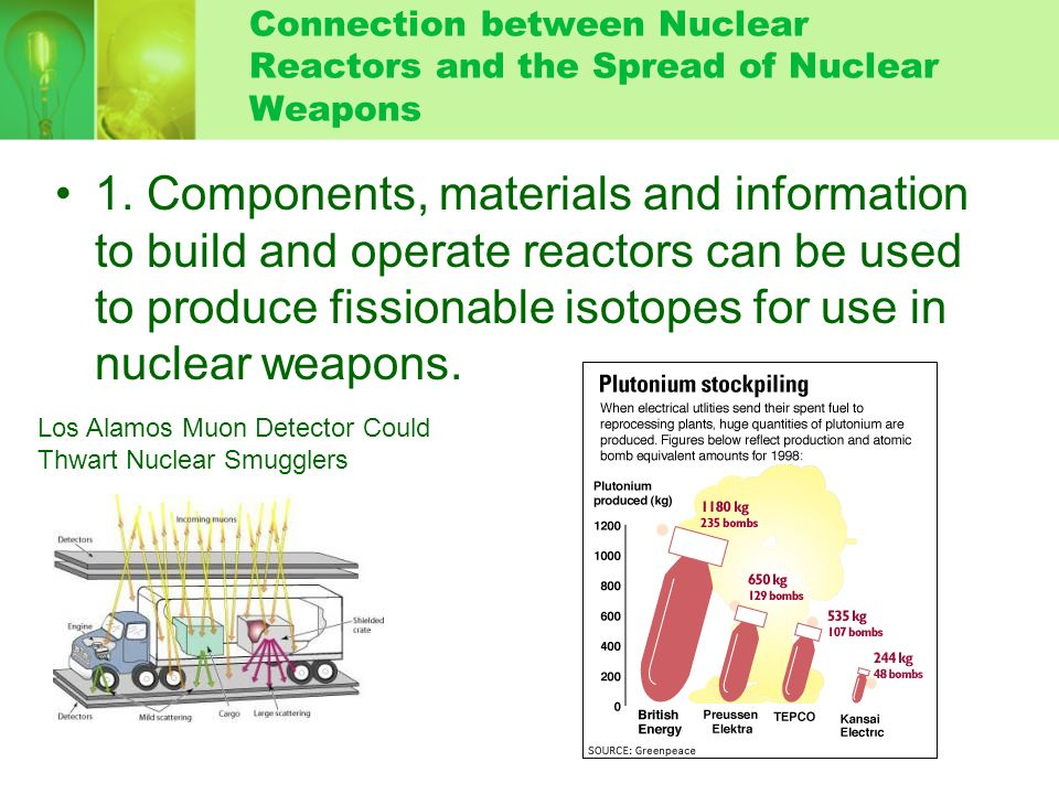 Connection between Nuclear Reactors and the Spread of Nuclear Weapons