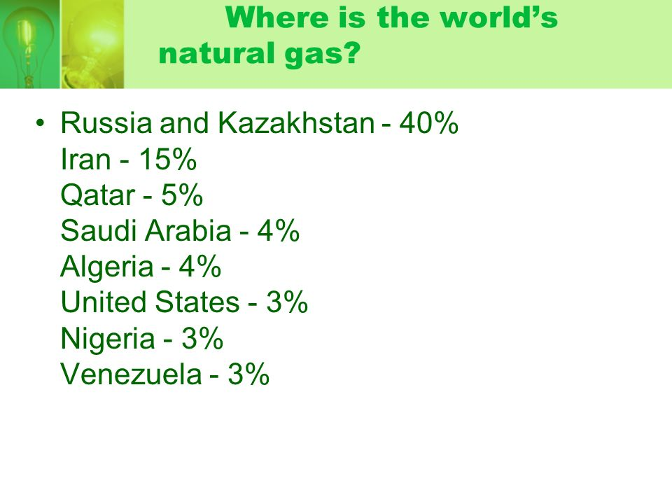 Where is the world's natural gas