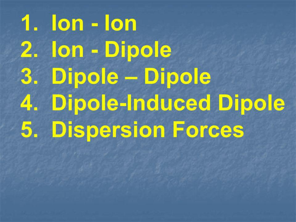 1. Ion - Ion 2. Ion - Dipole Dipole – Dipole 4. Dipole-Induced Dipole 5. Dispersion Forces