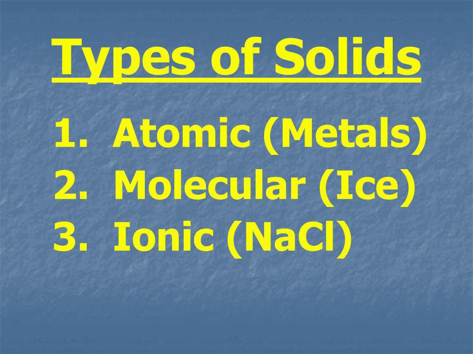 Types of Solids 1. Atomic (Metals) 2. Molecular (Ice) 3. Ionic (NaCl)