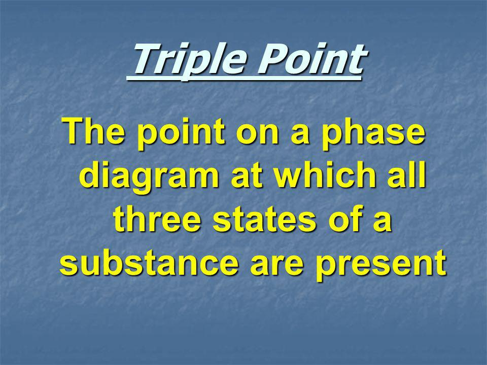 Triple Point The point on a phase diagram at which all three states of a substance are present
