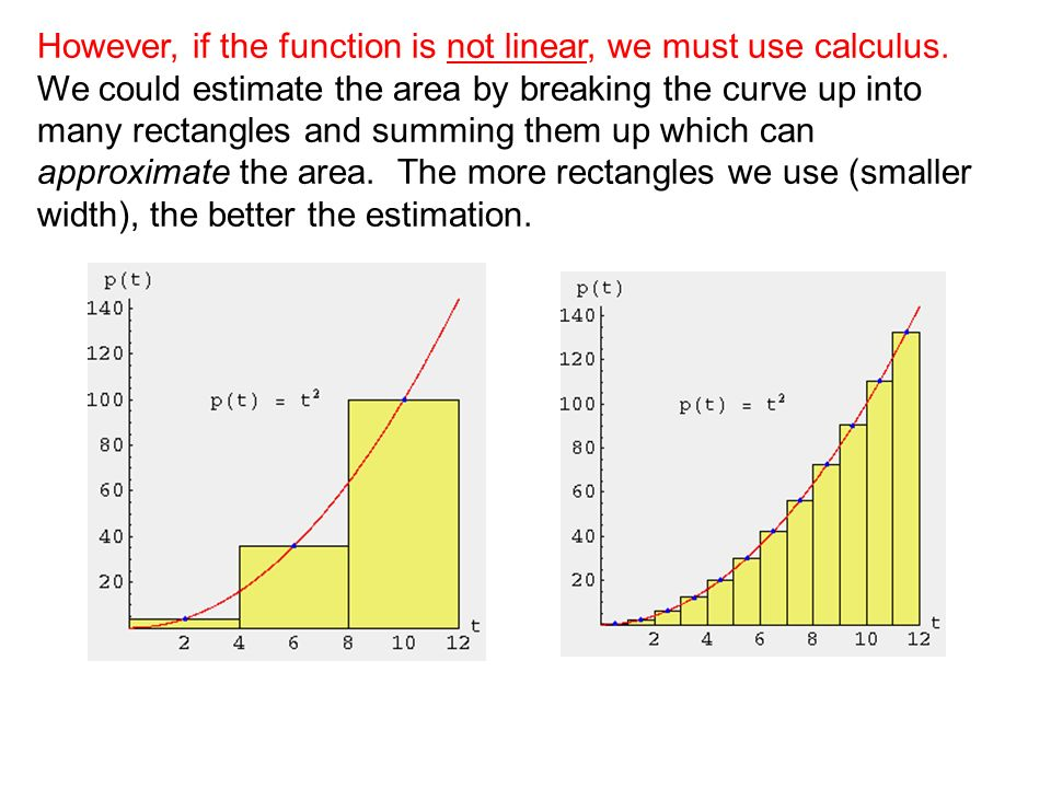 However, if the function is not linear, we must use calculus