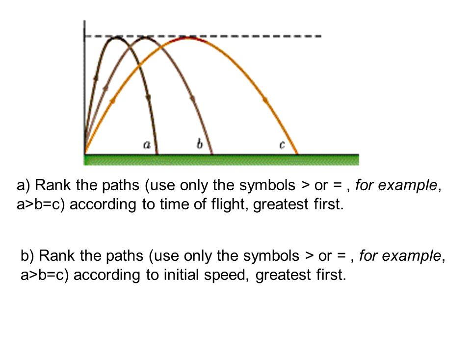 a) Rank the paths (use only the symbols > or = , for example, a>b=c) according to time of flight, greatest first.