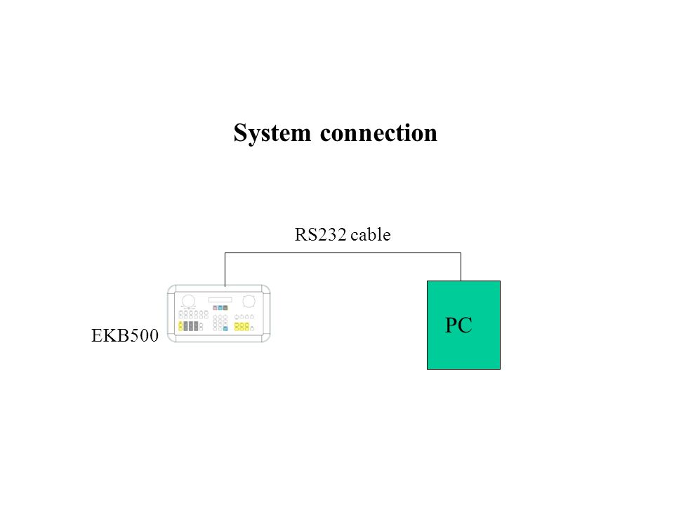 System connection RS232 cable PC EKB500