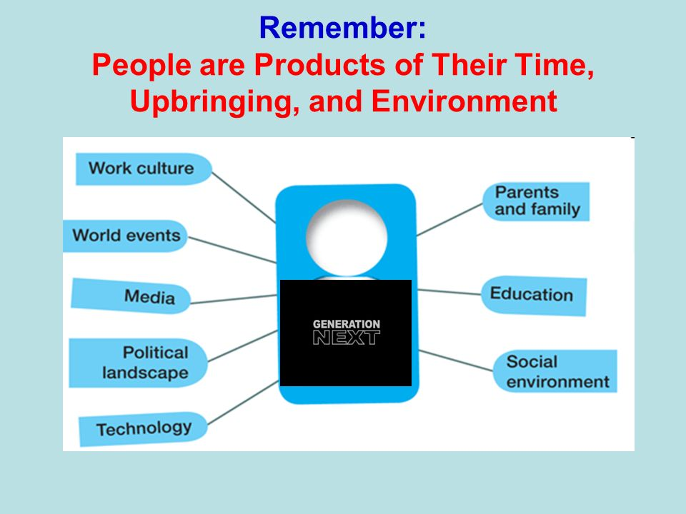 Remember: People are Products of Their Time, Upbringing, and Environment